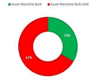 automazation23